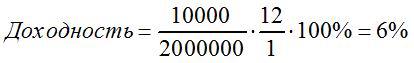 пример 1 расчёта доходности
