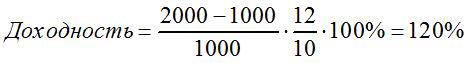 пример 2 расчёта доходности