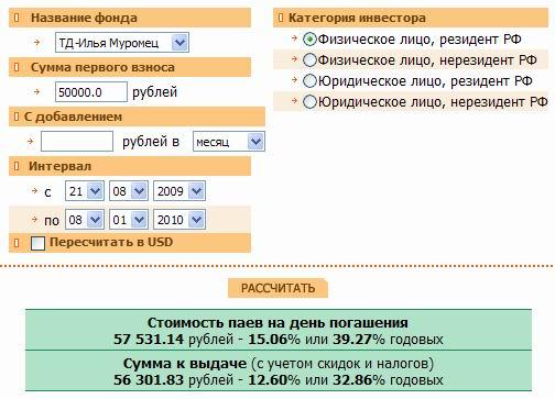 УК «Арсагера» Налогообложение ПИФ операций с паями паевых инвестиционных фондов