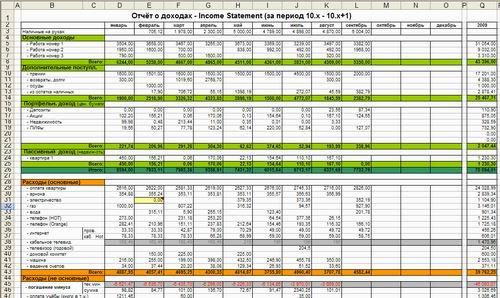 график расчета по кредитам с учетом доходов восточный банк кредит наличными москва